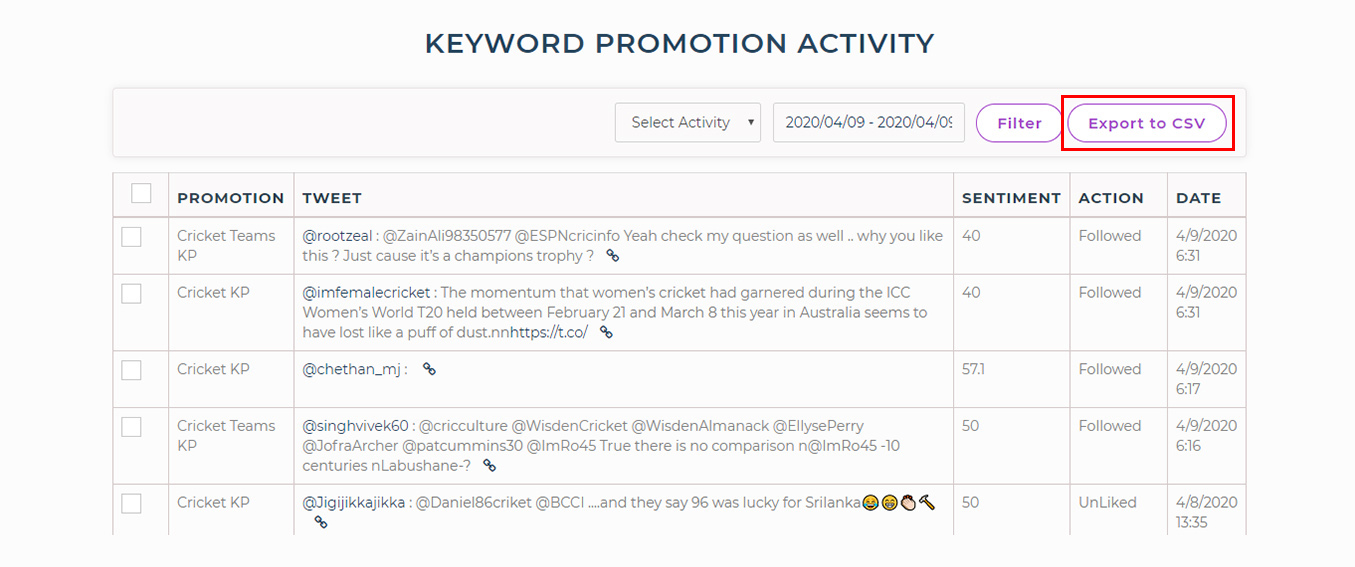 tweetfull export data of keyword promotion as excel sheet