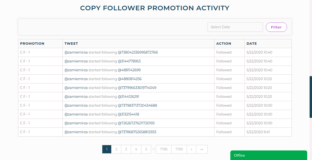 tweetfull copyfollower promotion activity.